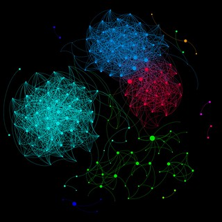 Facebook Network Visualized with Gephi