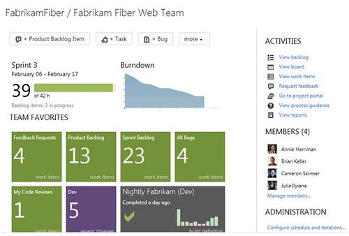 TFS Web Access 2012