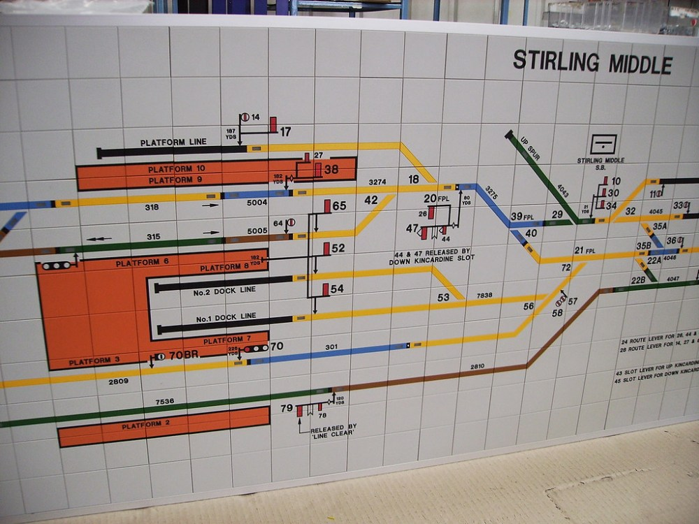 medium resolution of signalling 9 lb foster europe tags nottingham england germany wiring barco control display