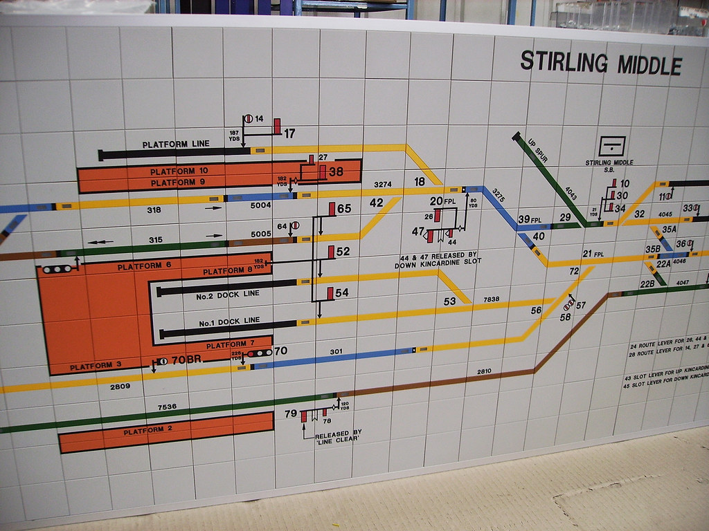hight resolution of signalling 9 lb foster europe tags nottingham england germany wiring barco control display
