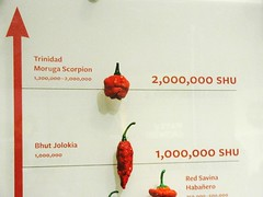 Super Peppers