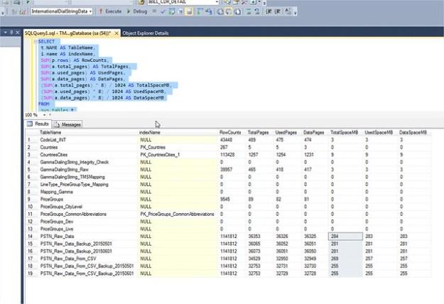 Table size per Database on Microsoft SQL Server