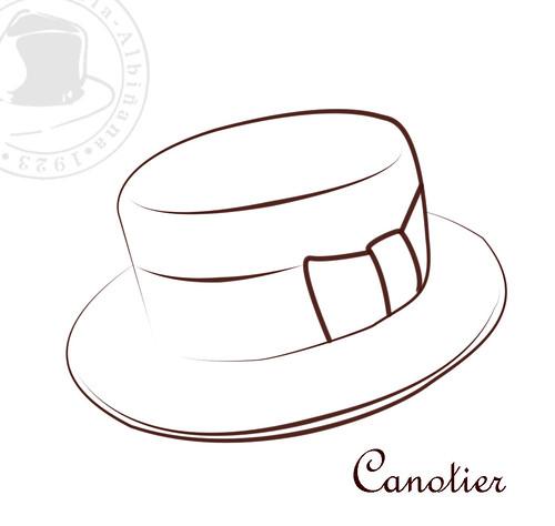 Sombreros para Colorear – I | La Sombrereria