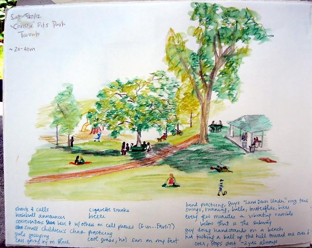 Christie Pits sketch