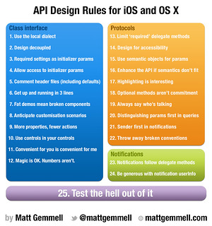 API Design for iOS and OSX