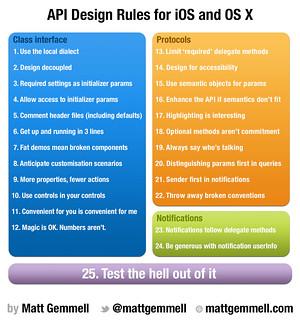 API Design for iOS and OSX