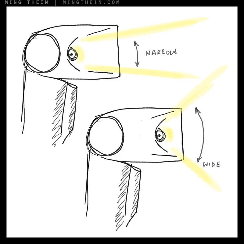 zoom head