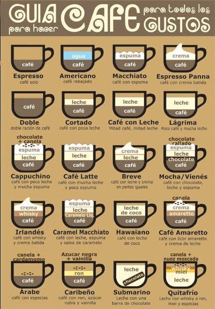 cafesabores