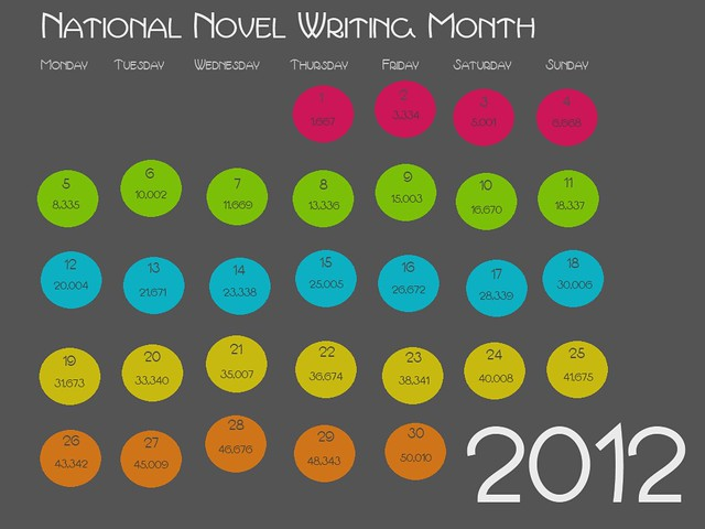 NaNoWriMo Calendar 2012 Easy Street Prompts A