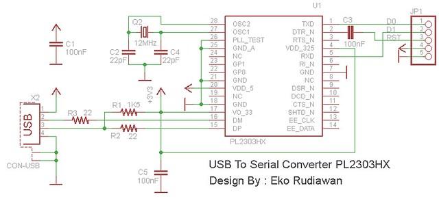 create a context diagram mitsubishi lancer radio wiring pl2303hx | explore eko rudiawan's photos on flickr. rudi… flickr - photo sharing!