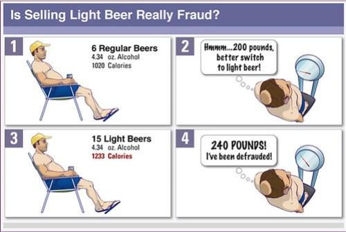 Selling-Light-Beer