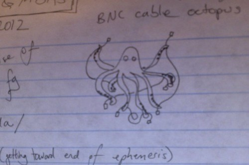 BNC cable octopus
