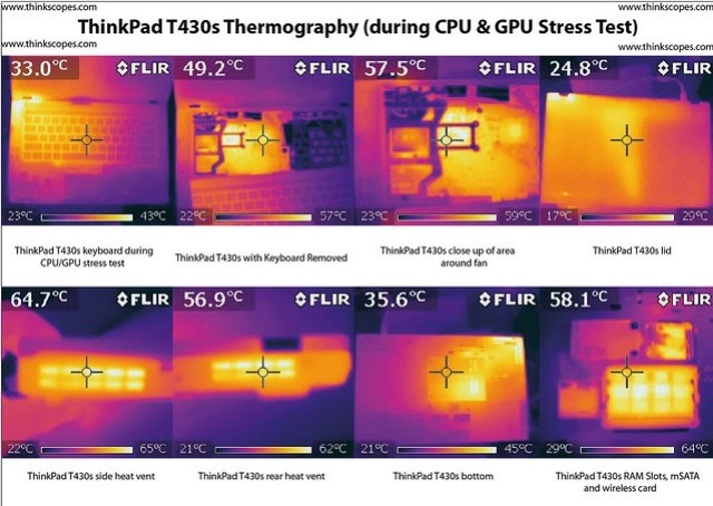 T430s thermography CPU & GPU stress test