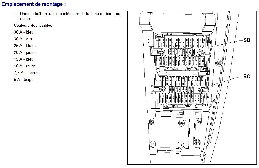 Fuse Box On Vw T5 Touareg Fuse Box Wiring Diagram ~ ODICIS