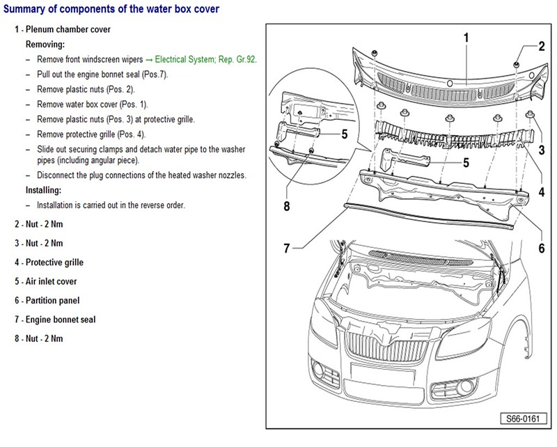 Viper 5101 Remote Start Wiring Diagram For Model Viper