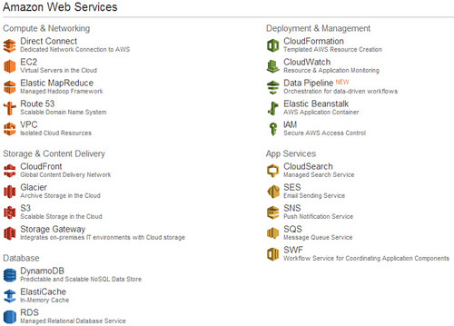 AWS Management Console Home-114542