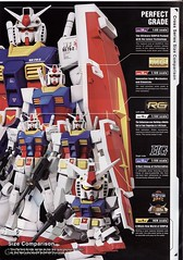 Gunpla Catalog 2012 Scans (2)