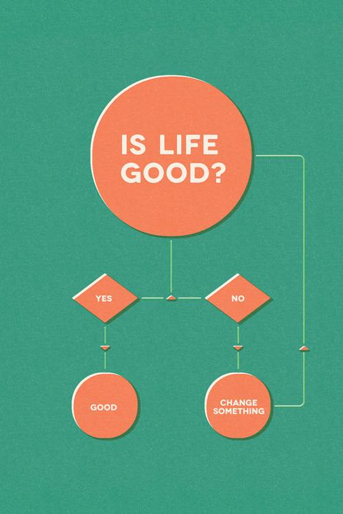 If Life Good?