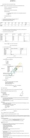 CBSE Class X: Maths - Projects