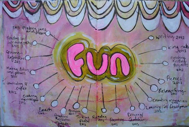 Fun activity evaluation