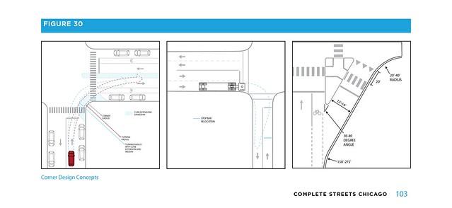 Truck turning corner radius design guidelines