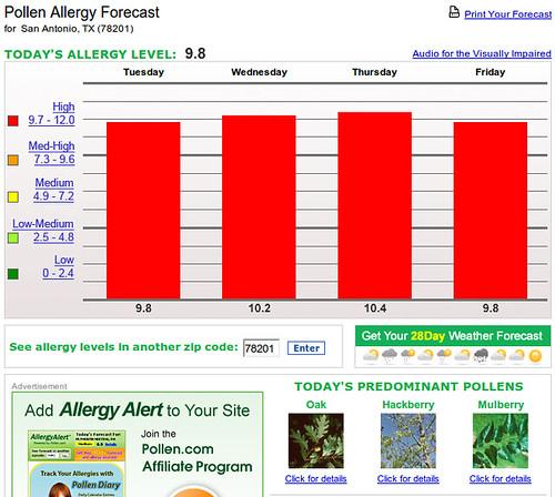 Today's pollen count...