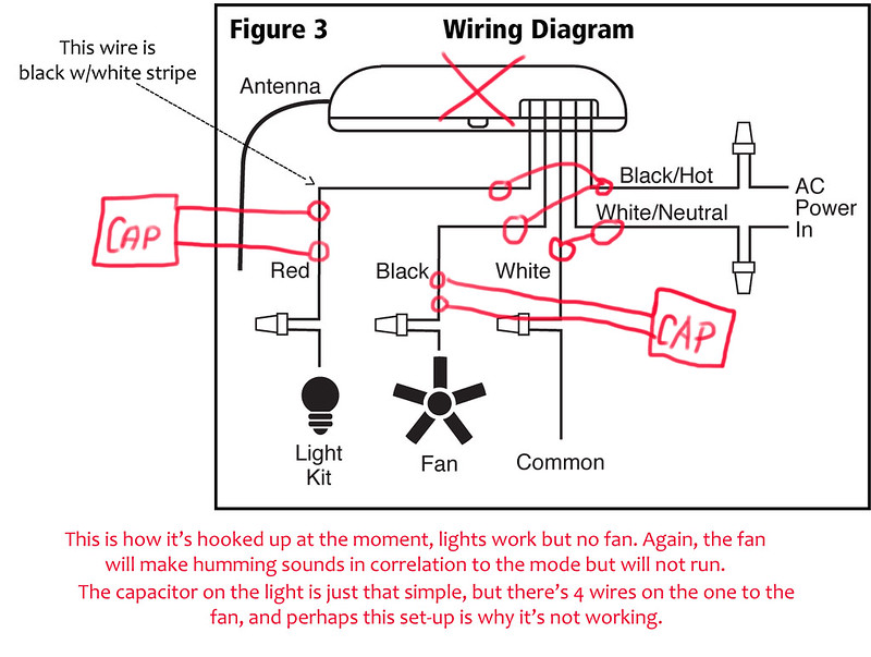 Overhead Fan Wiring Diagram