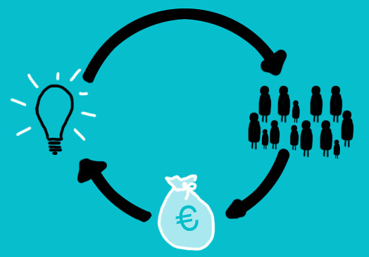 Crowdfunding. Imagen de Micro-Inversores