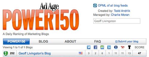 AdAge Power 150 Rank on 6-19-2012