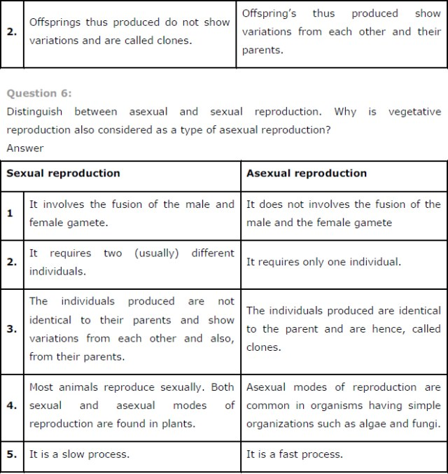 NCERT Solutions Class 12 Biology Chapter 1 : Reproduction in Organisms 2