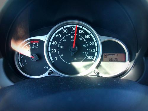 5000 kms