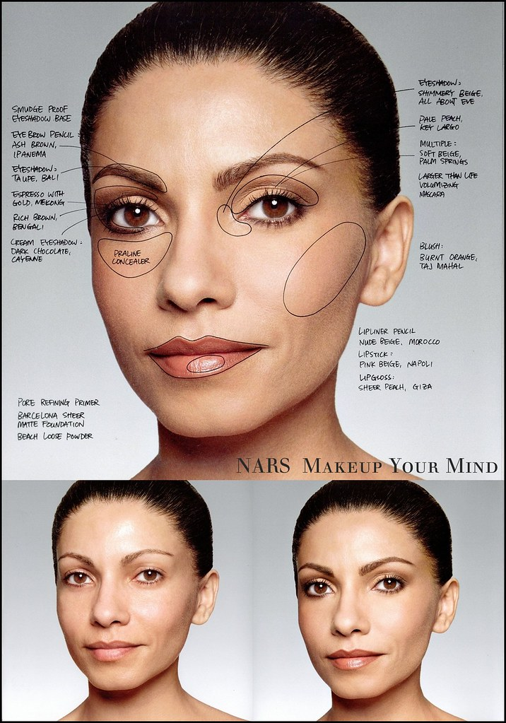NARS Makeup Your Mind_02