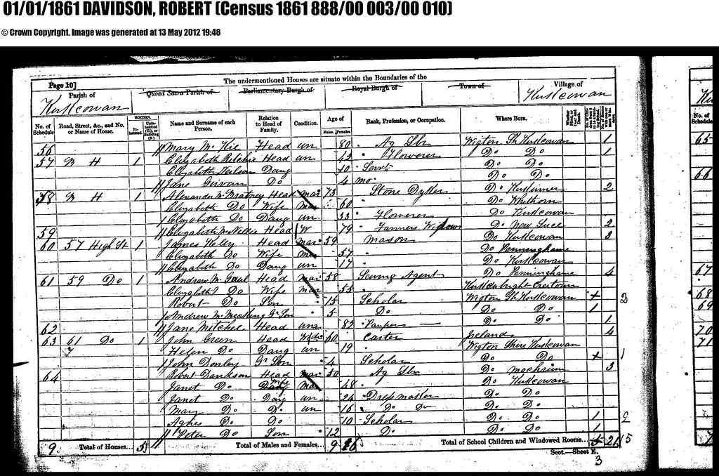 Robert Davidson Census 1861