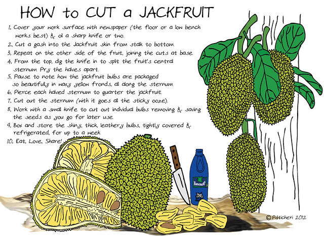 How to cut a jackfruit graphic