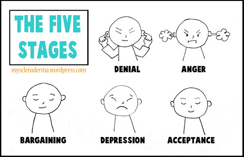 fivestages of acceptance