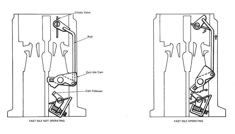 85 Toyota Pickup 22re Vacuum Diagram. Toyota. Auto Wiring