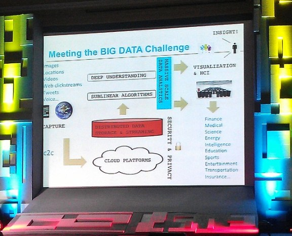 Meeting the Big Data Challenge
