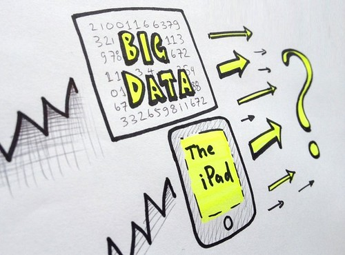 Big Data and iPad Mega Trends