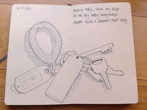 Keys by nualacharlie
