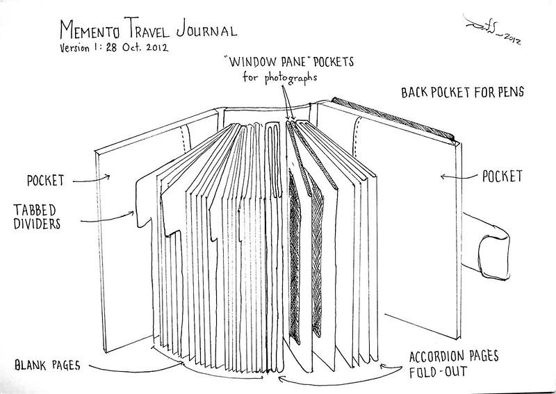 1-4 memento travel journal