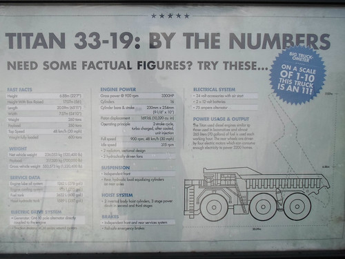 Titan 33-19 Information Sign