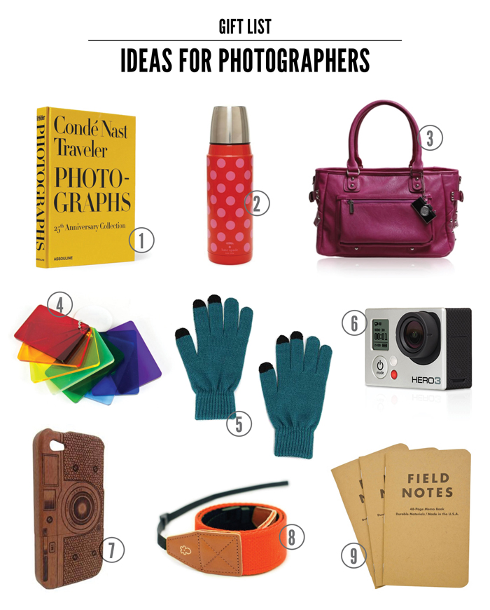 My Favorite Gift Ideas for the Photographer