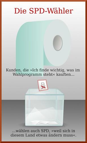 SPD-Wähler by Elias Schwerdtfeger