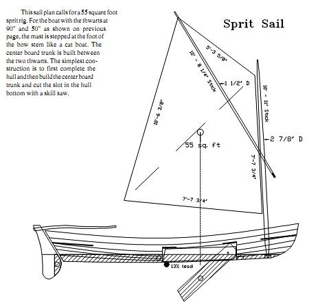 Image result for sprit sailing
