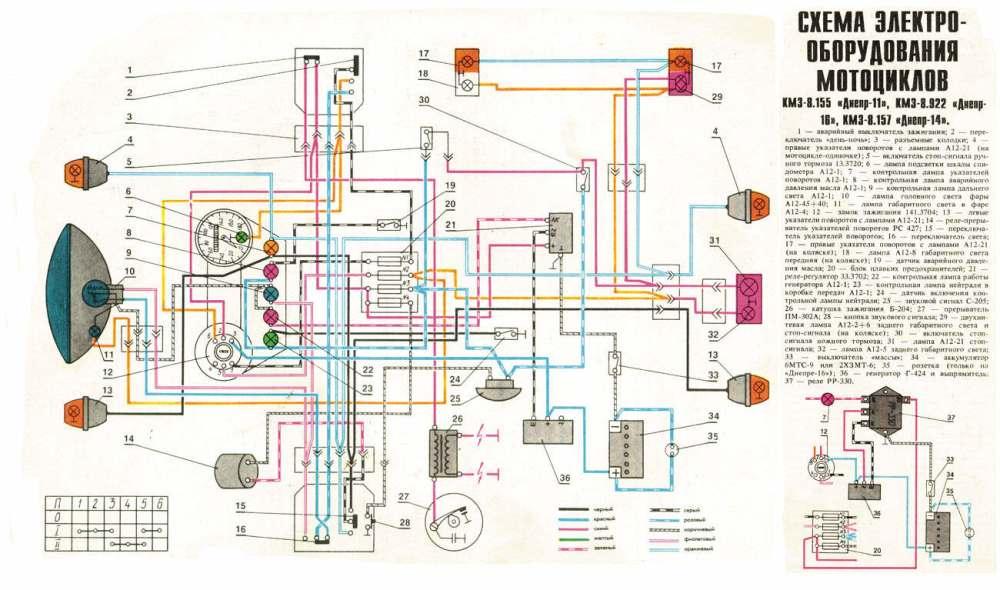 medium resolution of ural wiring diagram
