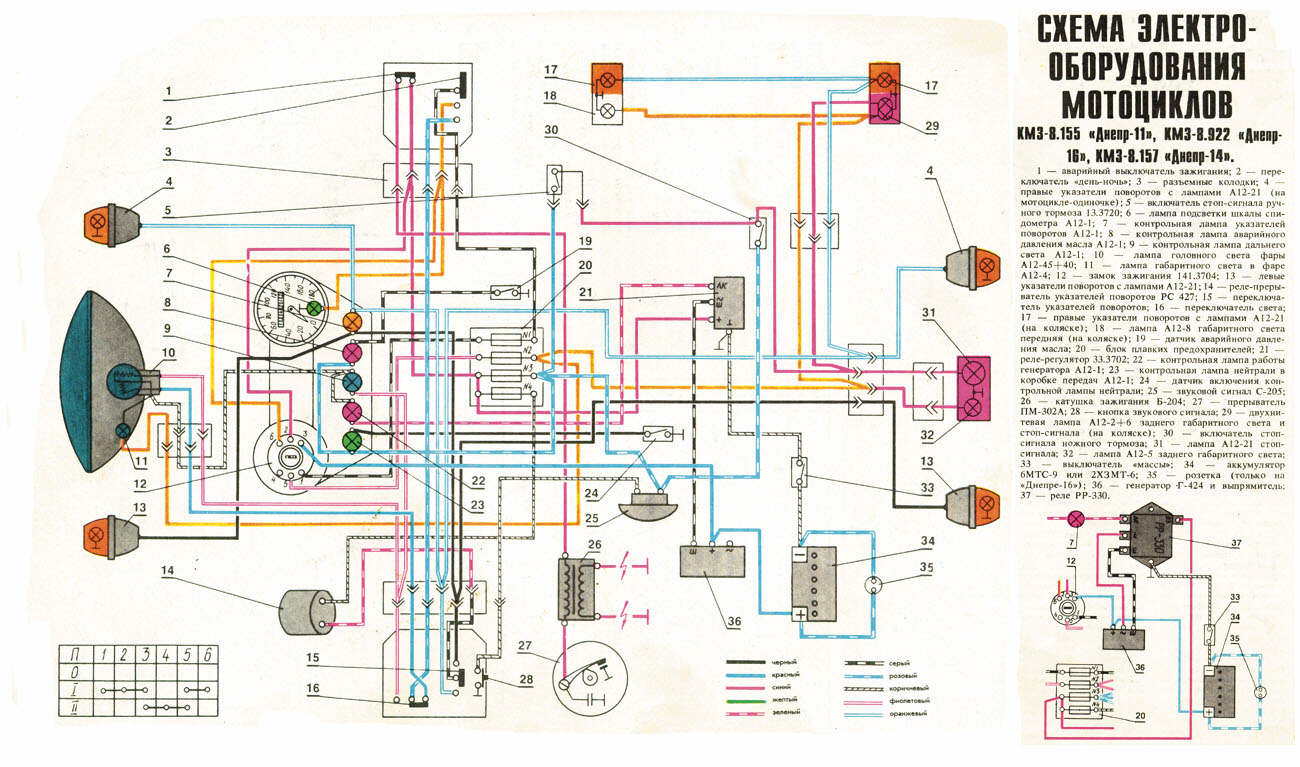 hight resolution of ural wiring diagram