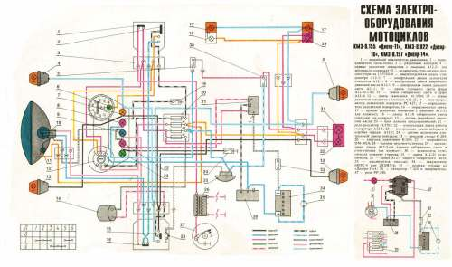 small resolution of ural wiring diagram