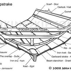 Parts Of A Pirate Ship Diagram Monoblock Wiring Schéma De Construction La Coque D'un Bateau Viking | Flickr - Photo Sharing!