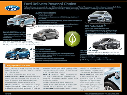 Ford's Power of Choice by Ford Motor Company