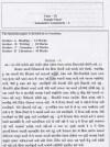 CBSE Class IX Sample Papers (Second Term) Gujarati